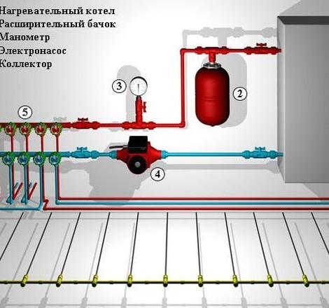 Все об автономном отоплении. Газовый котел